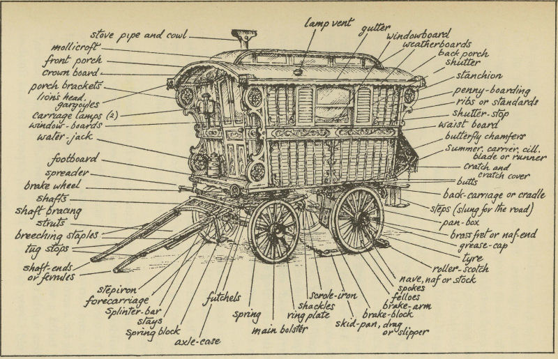 Gypsy caravan map (websize)
